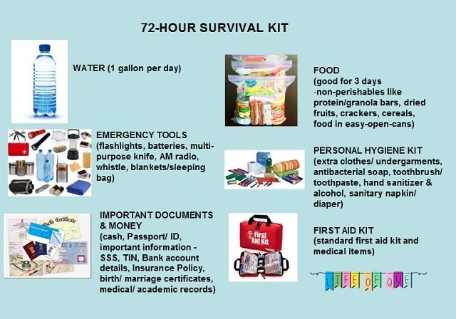 Prepare A 72 Hour Lifeline Kit Life Of Que Travel