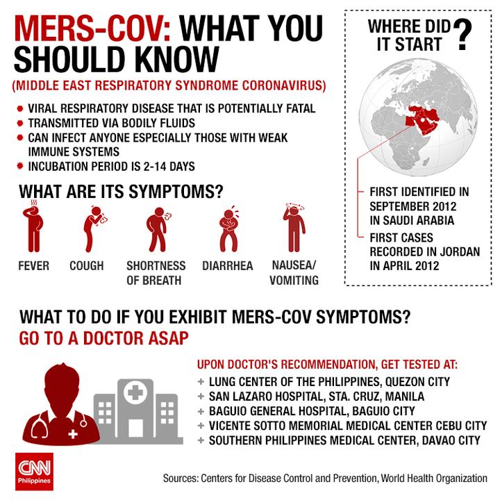 what is coronavirus disease tagalog